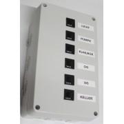 Sicherungsverteiler für Solaranlagen
