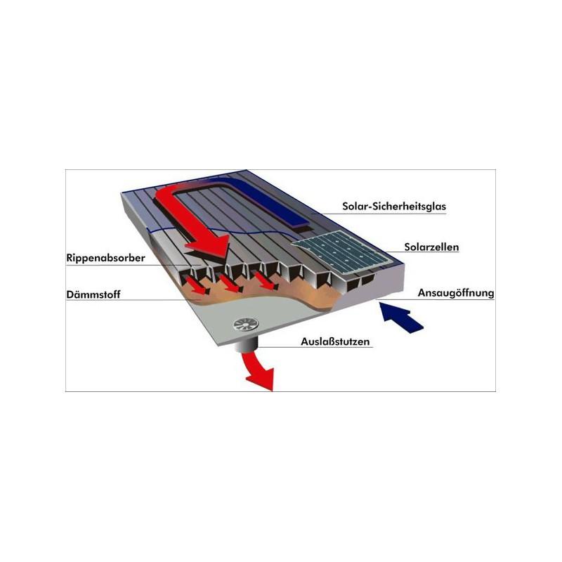 Chauffage solaire maison circuit de chauffage solaire for Chauffage piscine solaire fait maison