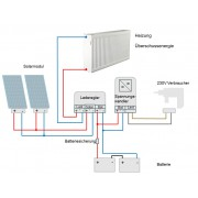 Solar photovoltaic excess heating for off-grid systems