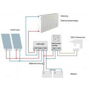 Sistema fotovoltaico autonomo di riscaldamento in eccesso