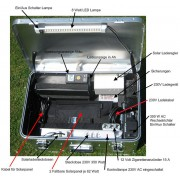 Valigia solare tipo Professional da 124W-90Ah-350W-20kg