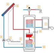 Solar compact system for domestic hot water