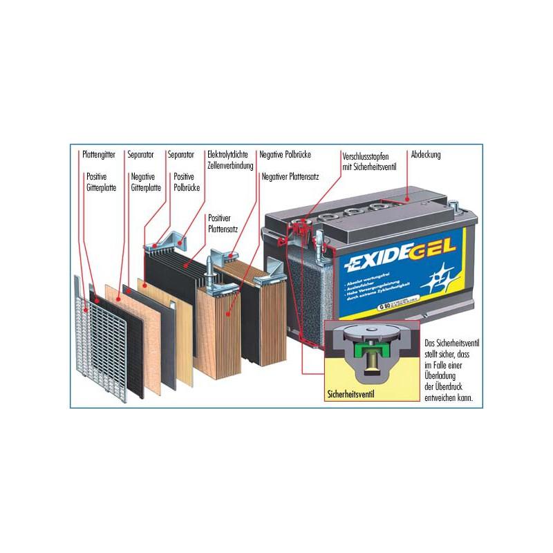 solar gel blei batterie exide 12v 235 ah c100 solarenergy shop. Black Bedroom Furniture Sets. Home Design Ideas
