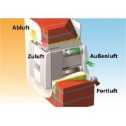 Komfortlüftung mit Wärmerückgewinnung Luftfilter und Entfeuchtung