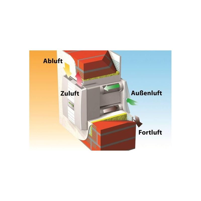 Ventilazione comfort con recupero di calore filtro dell - Ventilazione recupero calore ...